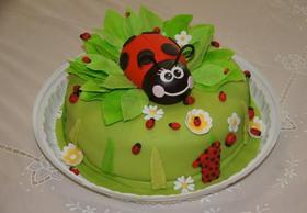 рецепты тортов на день рождения